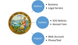 California Registered Agent Service $49 for California Corporation and California LLC Save Money and Change Agents
