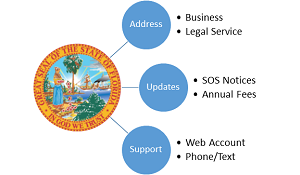 Florida Registered Agent Service $49 for Florida Corporation and Florida LLC  Save Money with Price Match