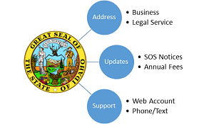 Idaho Registered Agent Service $49 for Idaho Corporation and Idaho LLC Save Money with Price Match