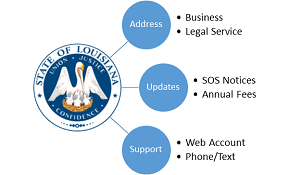 Louisiana Registered Agent Service $49 for Louisiana Corporation and Louisiana LLC  Save Money with Price Match