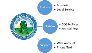 North Dakota Registered Agent Service $49 for North Dakota Corporation and North Dakota LLC  Save Money with Price Match