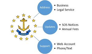 Rhode Island Registered Agent Service $49 for Rhode Island Corporation and Rhode Island LLC  Save Money with Price Match